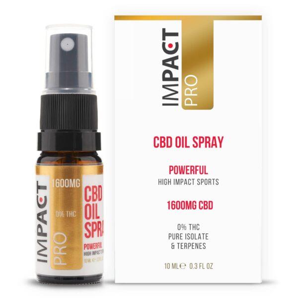 CBD isolate spray
